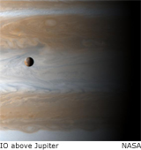 IO above Jupiter