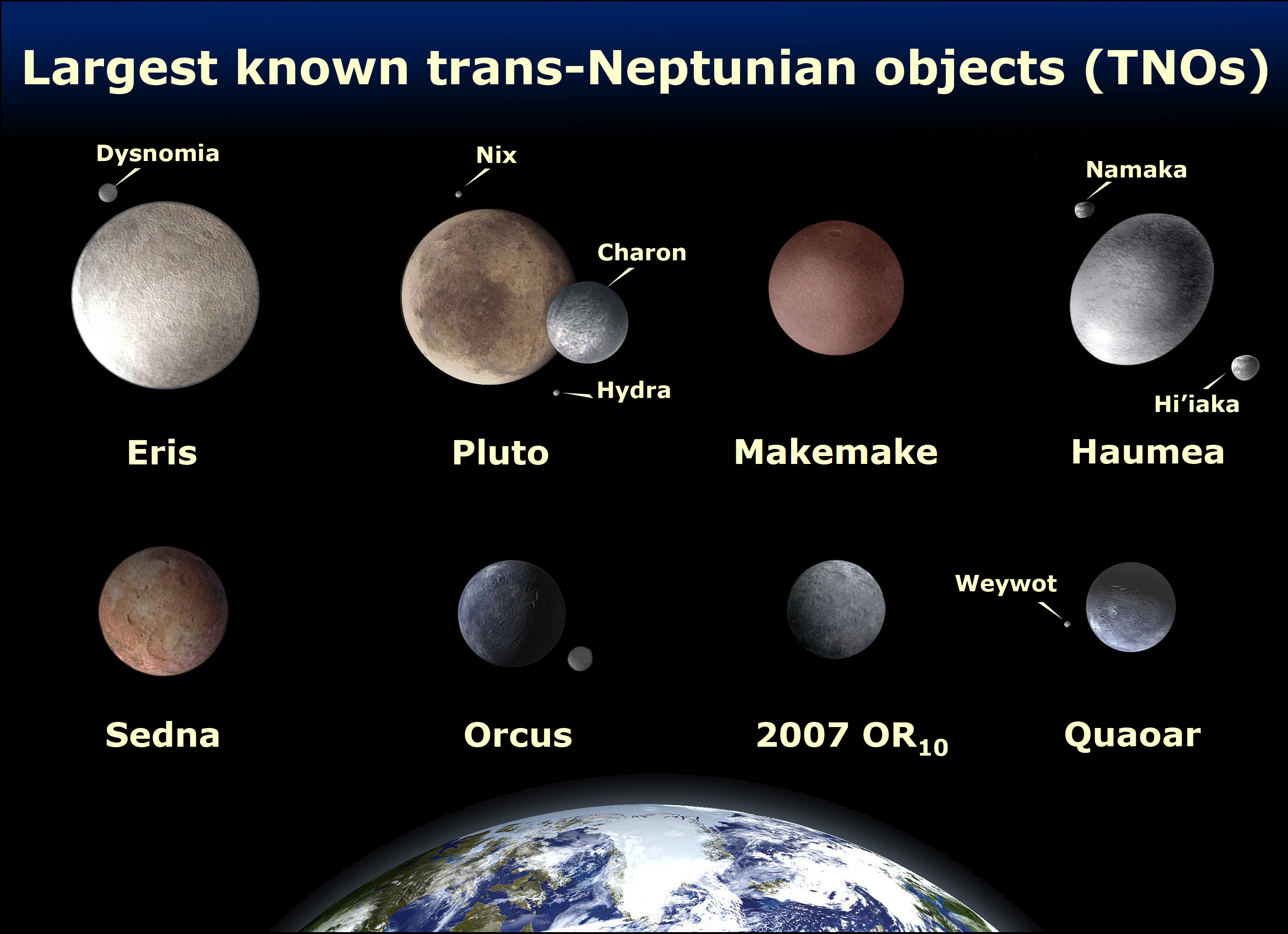 Neptune and Its 14 Moons (page 3) - Pics about space