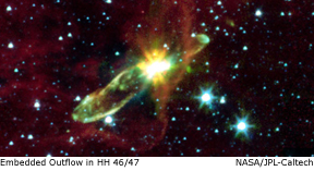 embedded outflow in HH 46/47